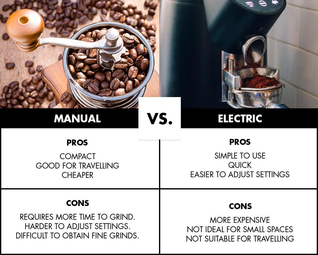 Manual vs electric burr grinder